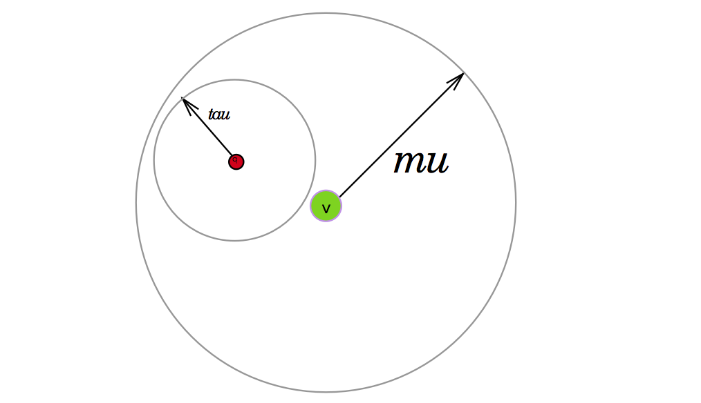query-tau and vp-mu areas are disjoint